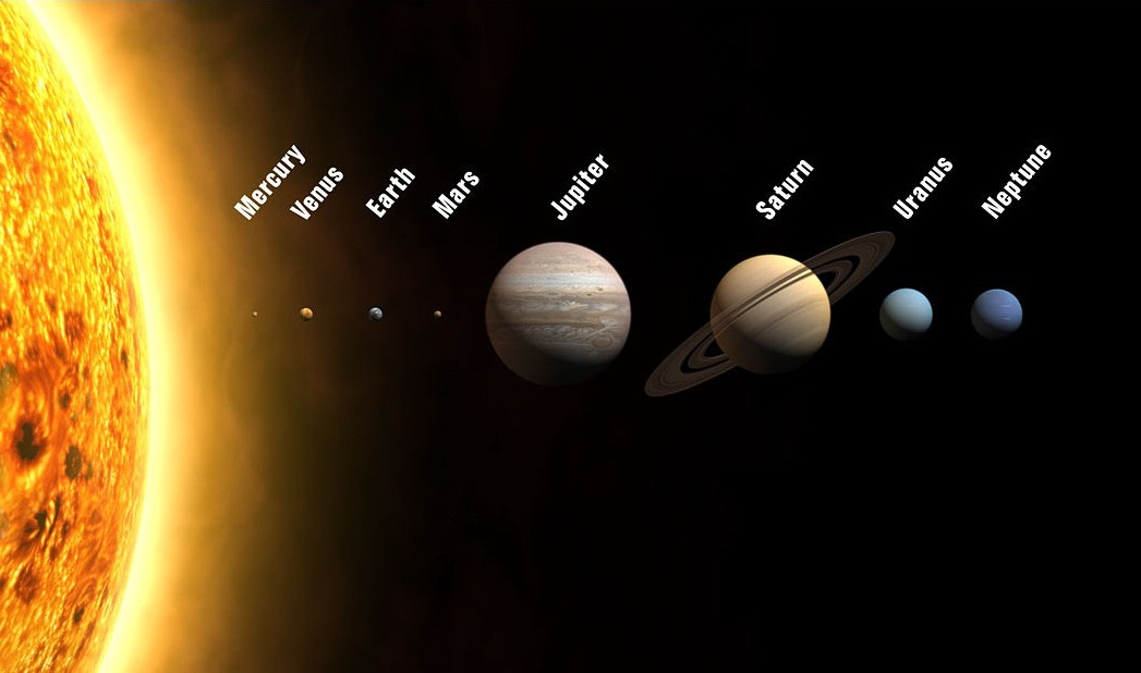 Meaning of Ten Planets